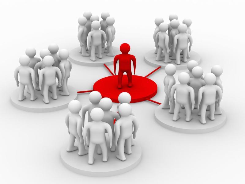¿Qué es el liderazgo?