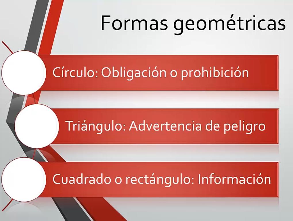 Significado de las formas geométricas en señales de seguridad industrial