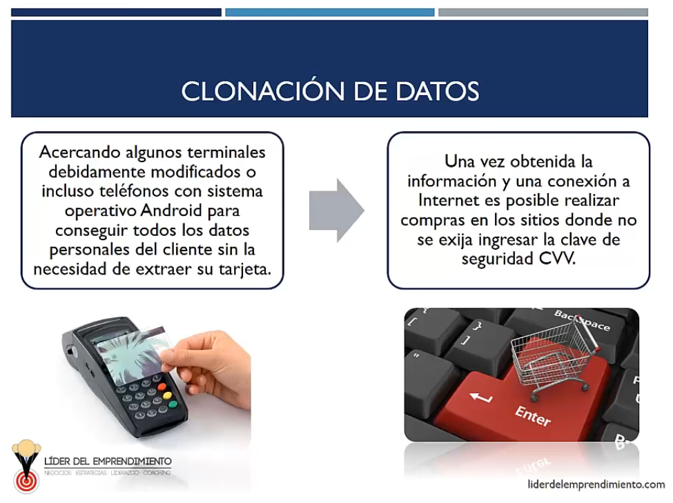Clonación de datos