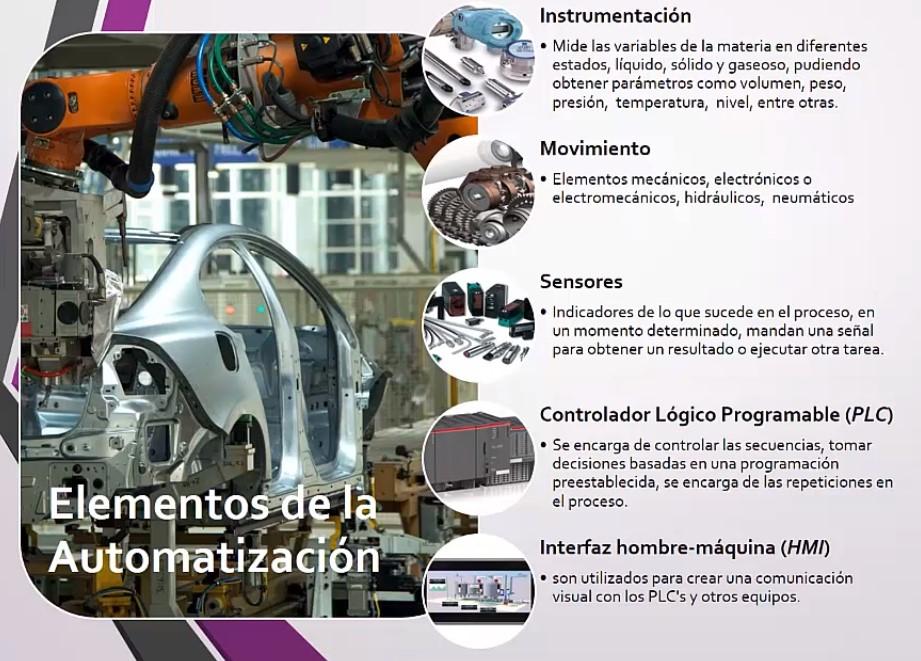 Elementos de la automatización