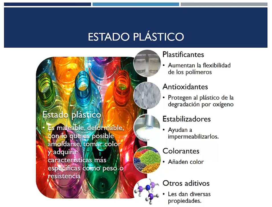 Estado plástico
