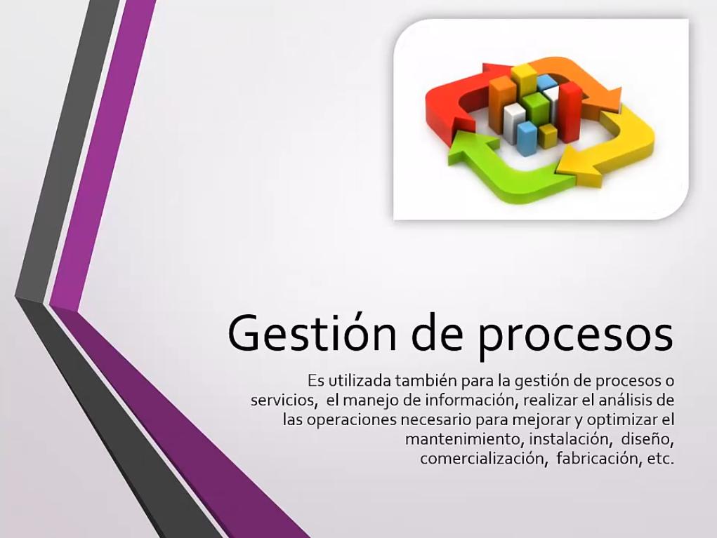 La automatización para la gestión de proyectos