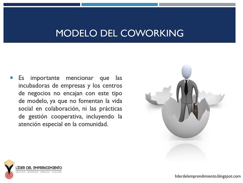 Modelo del coworking