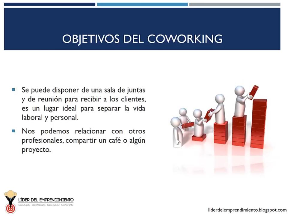 Objetivos del coworking
