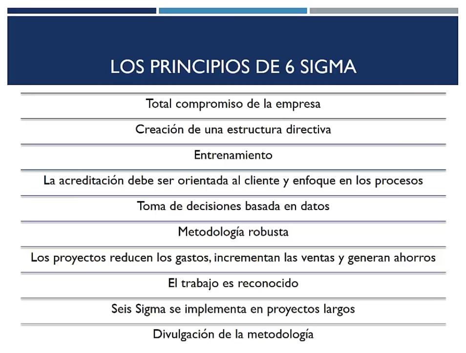 Principios de 6 Sigma