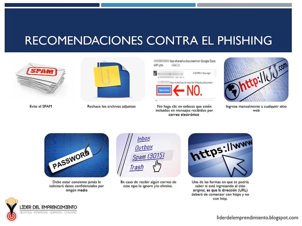 Recomendaciones contra el phishing