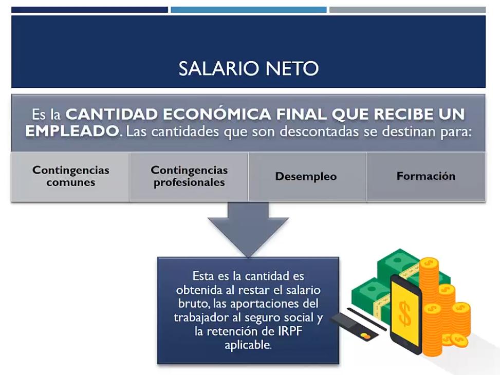 Salario Neto