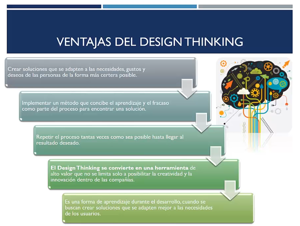 Ventajas del Design Thinking