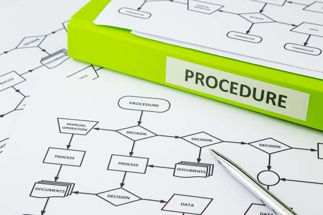 ¿Qué son los procedimientos?