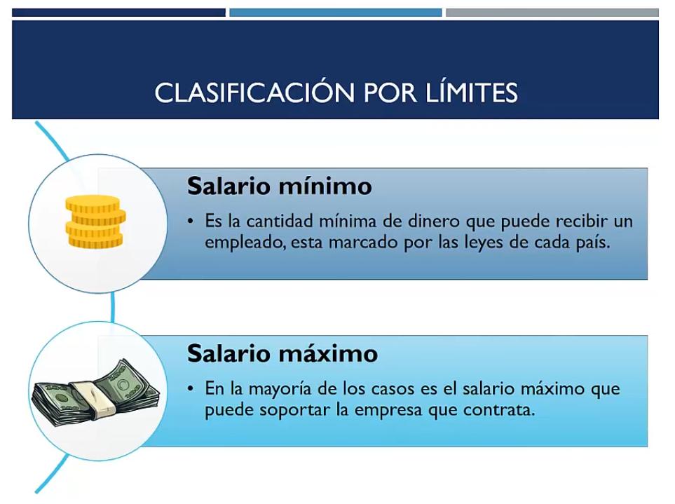 Clasificación del salario por límites