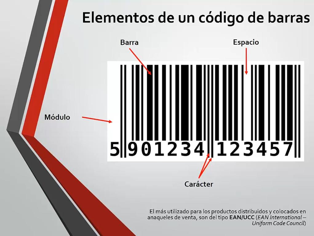 Elementos de un código de barras