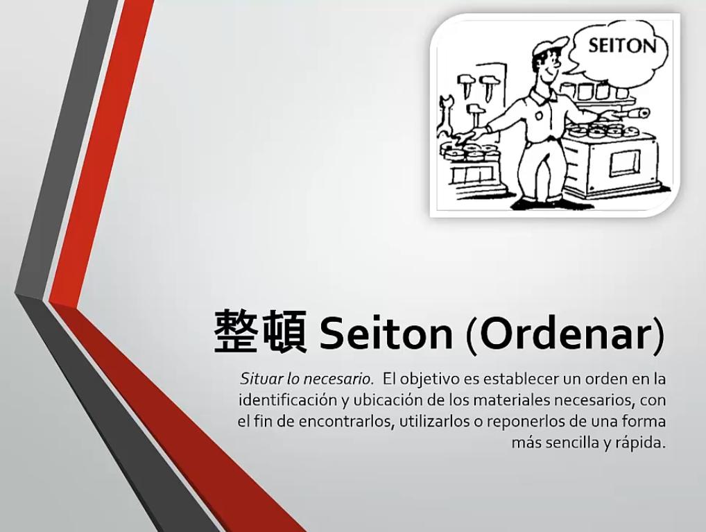 Seiton (Ordenar)