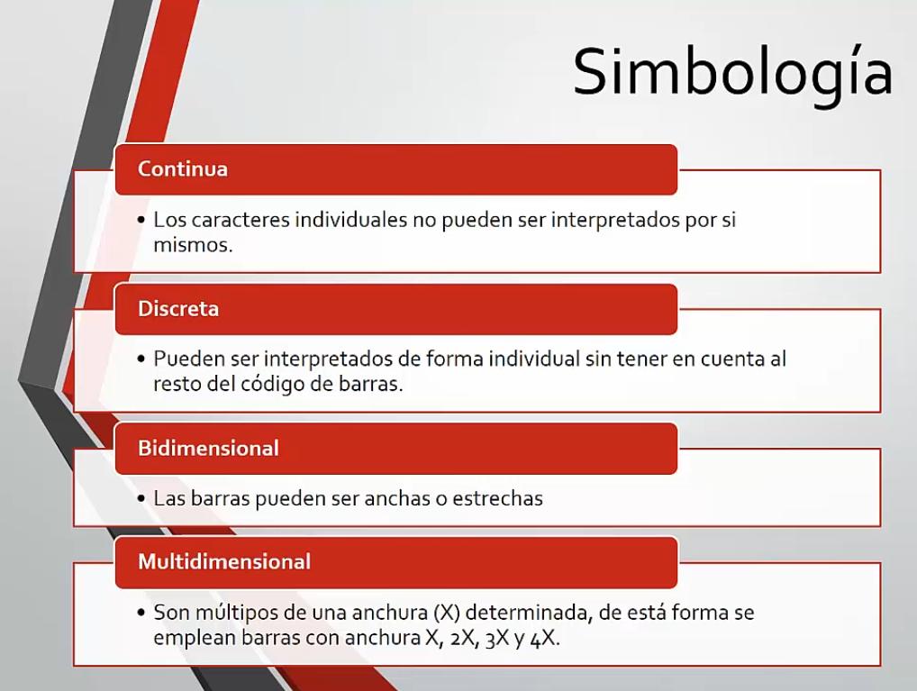 Simbología del código de barras