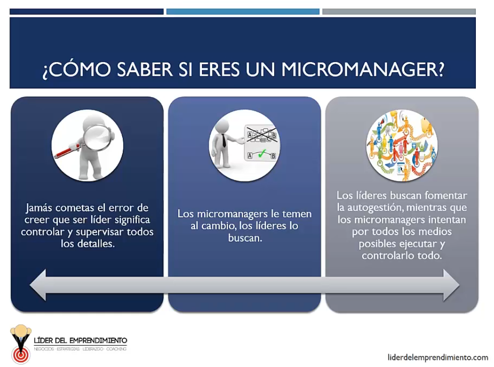 ¿Cómo saber si eres un micromanager?