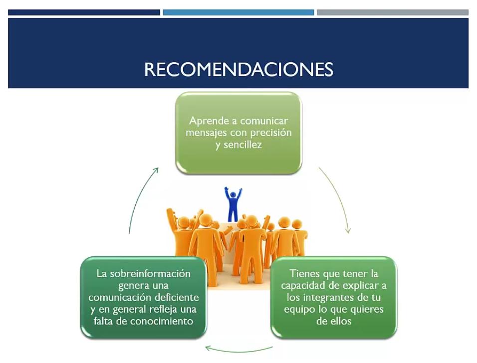 Recomendaciones para eliminar el micromanagement