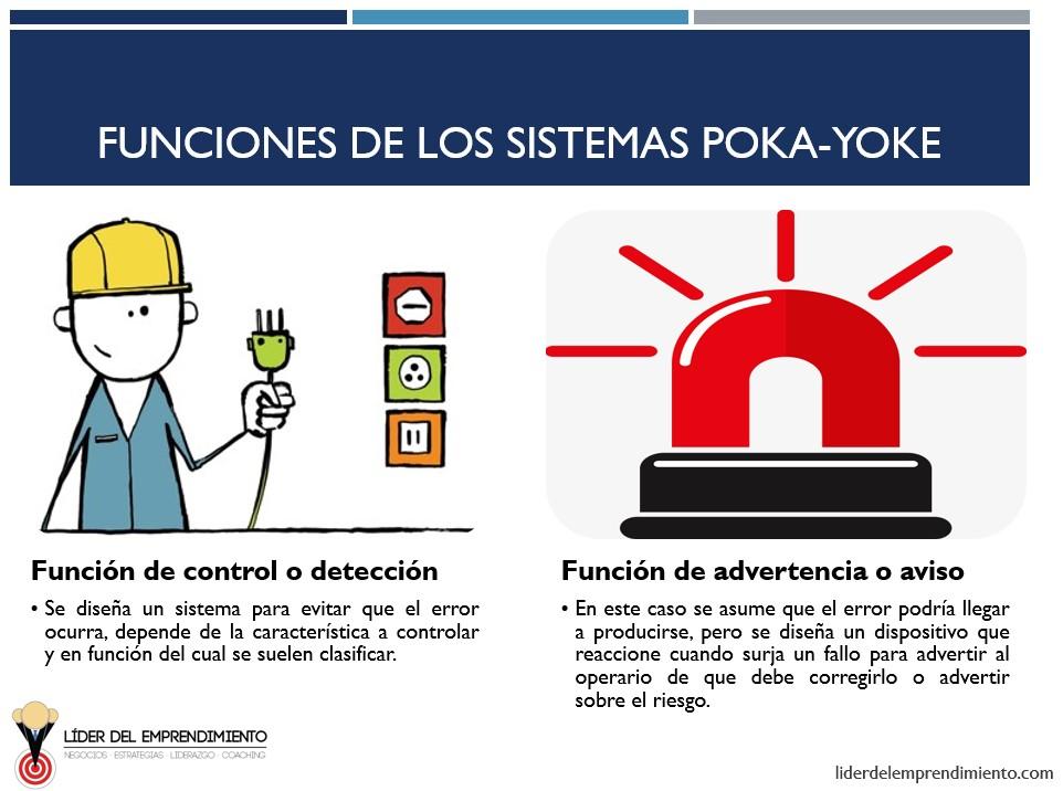 Funciones de los sistemas Poka Yoke