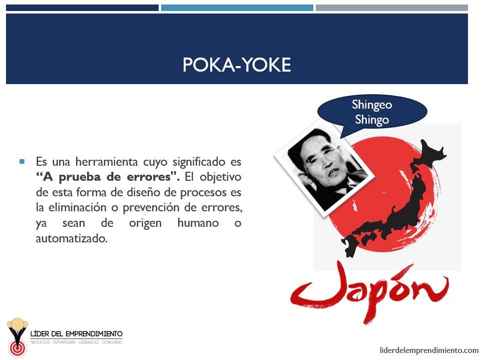 Quien inventó el sistema Poka Yoke