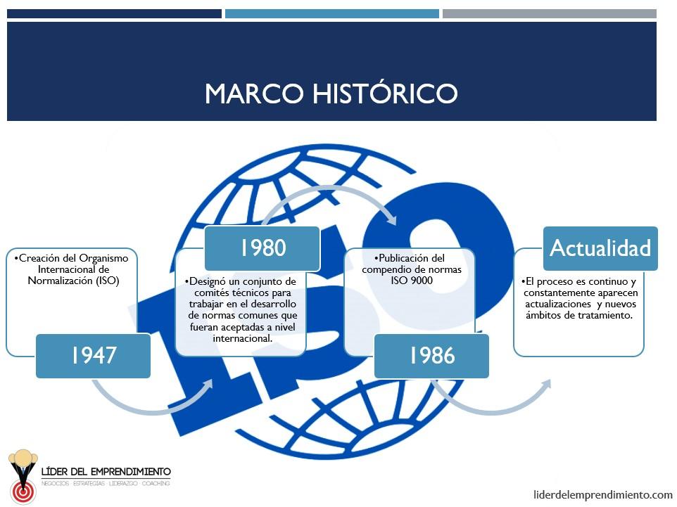 Marco Histórico ISO