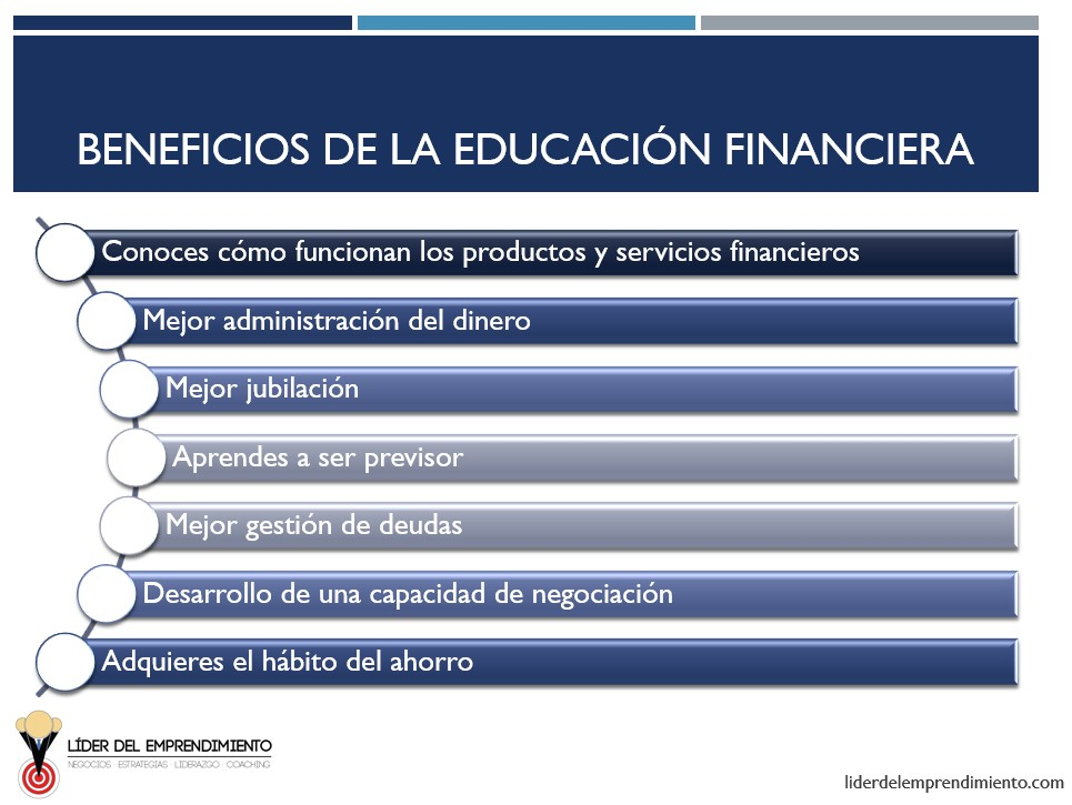 Beneficios de la educación financiera