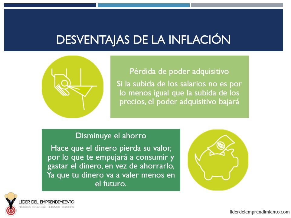 Desventajas de la inflación