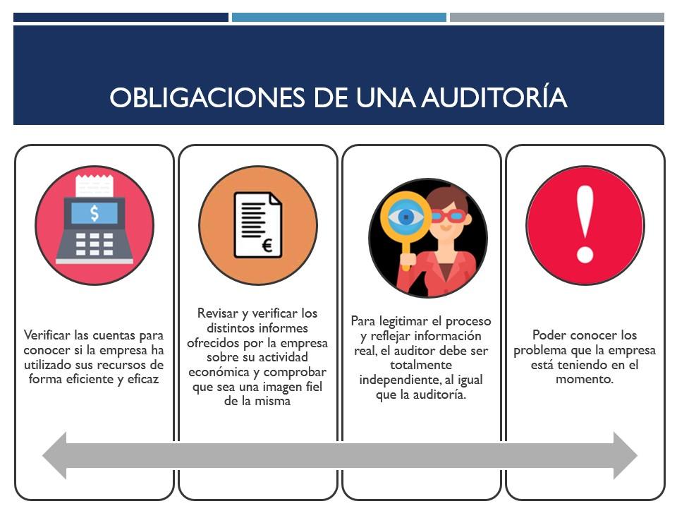 Obligaciones de una auditoría
