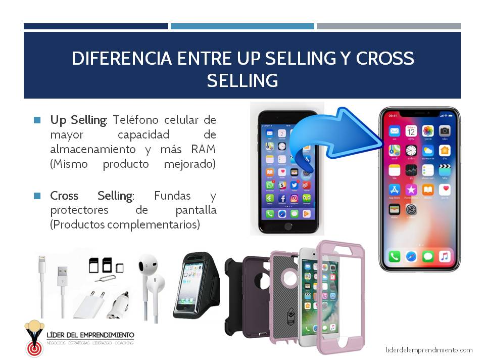 Ejemplo de Cross y Up Selling