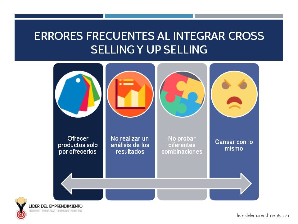Errores frecuentes al integrar cross selling y up selling