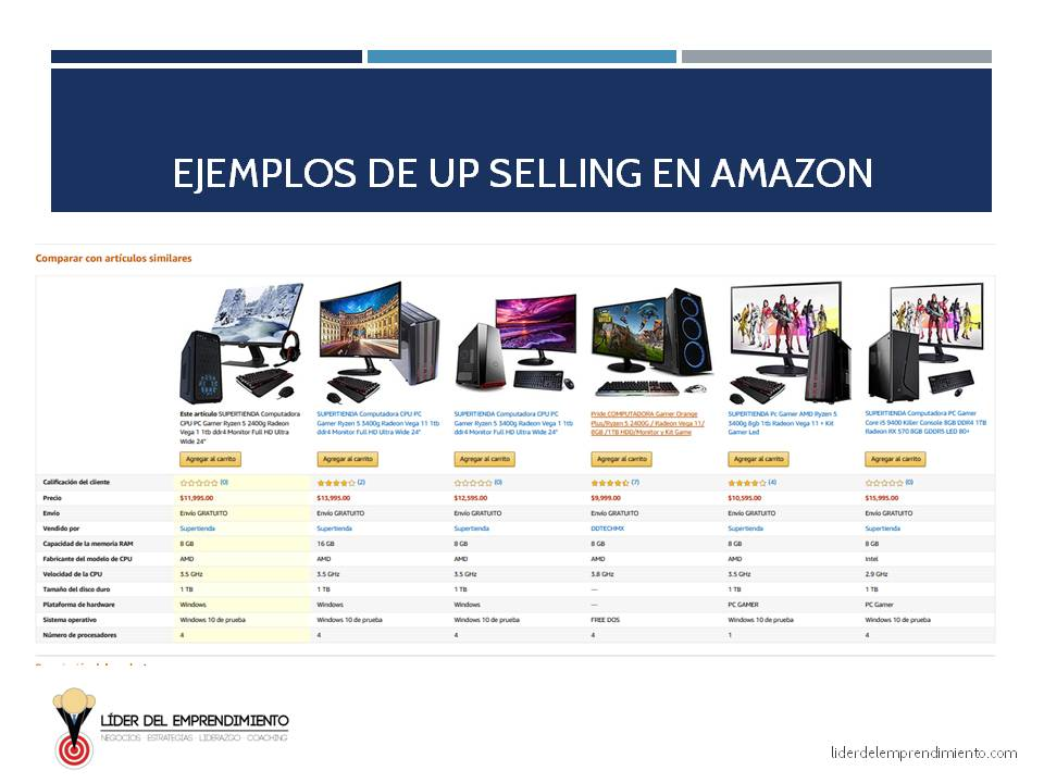 Up Selling en Amazon