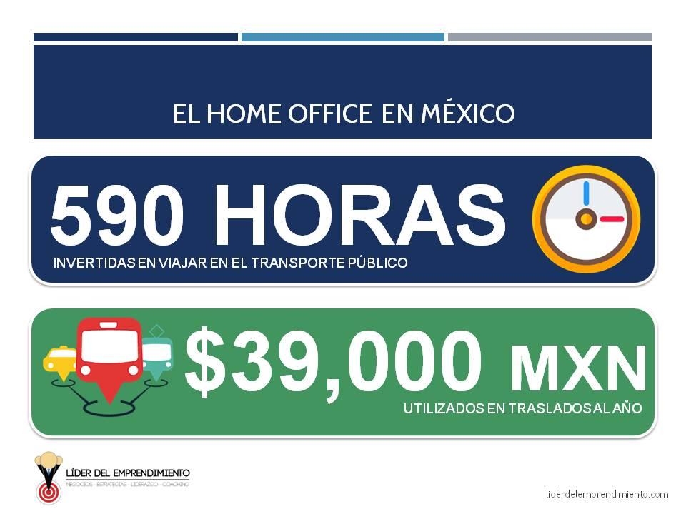 Datos informativos sobre el Home Office en México